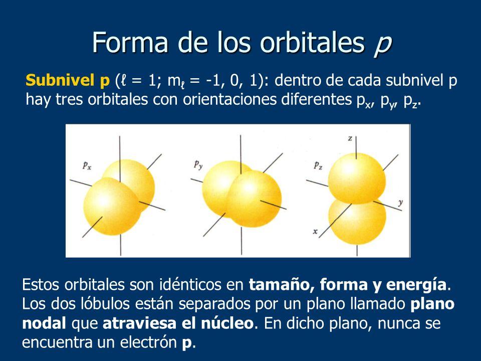 Forma de los orbitales p