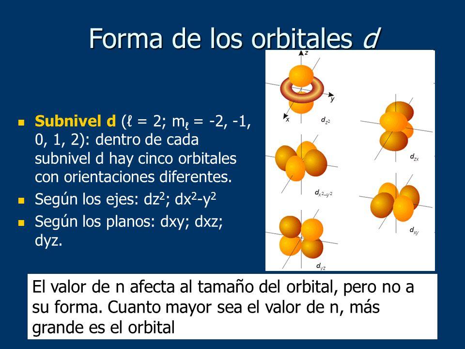 Forma de los orbitales d
