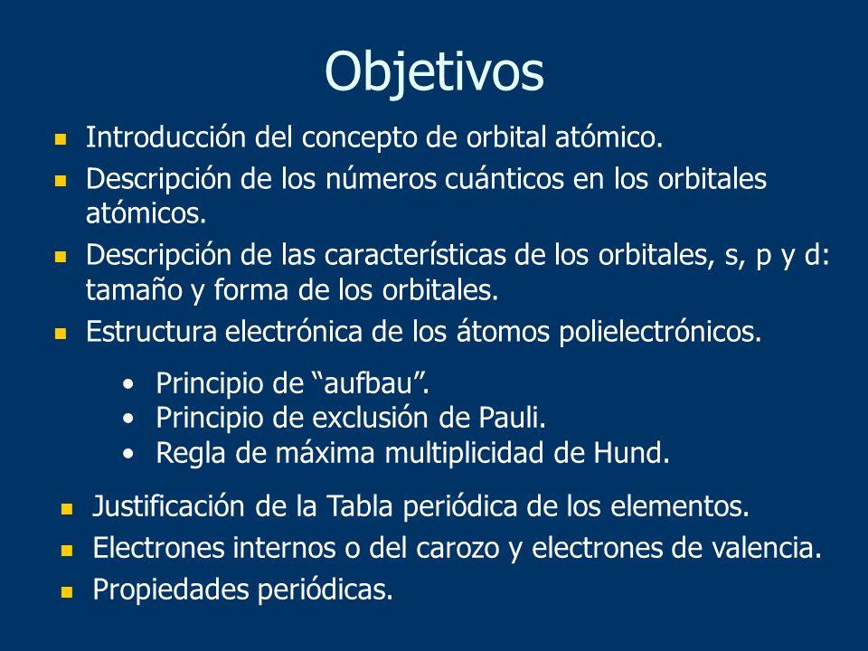 Objetivos Introducción del concepto de orbital atómico.