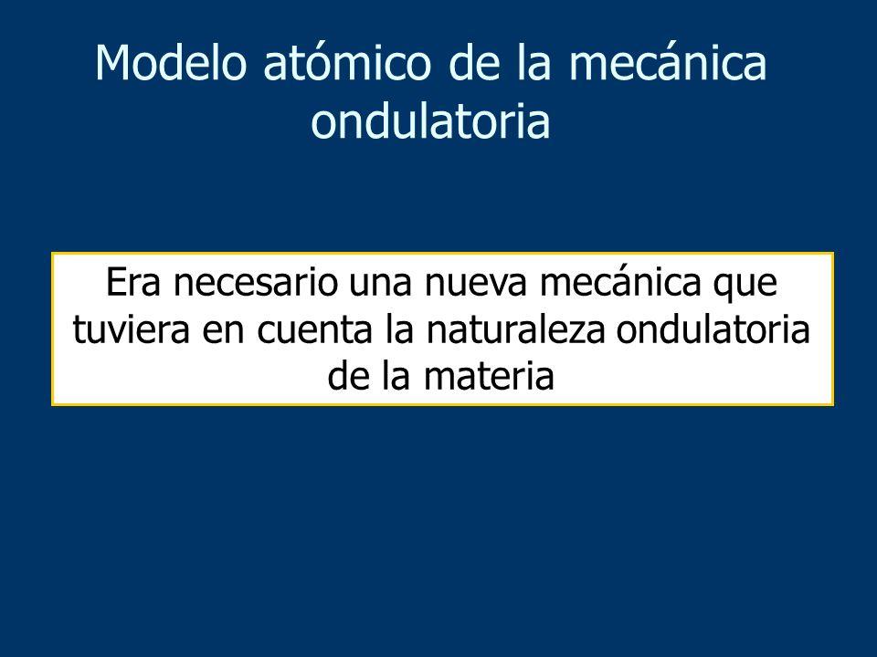 Modelo atómico de la mecánica ondulatoria