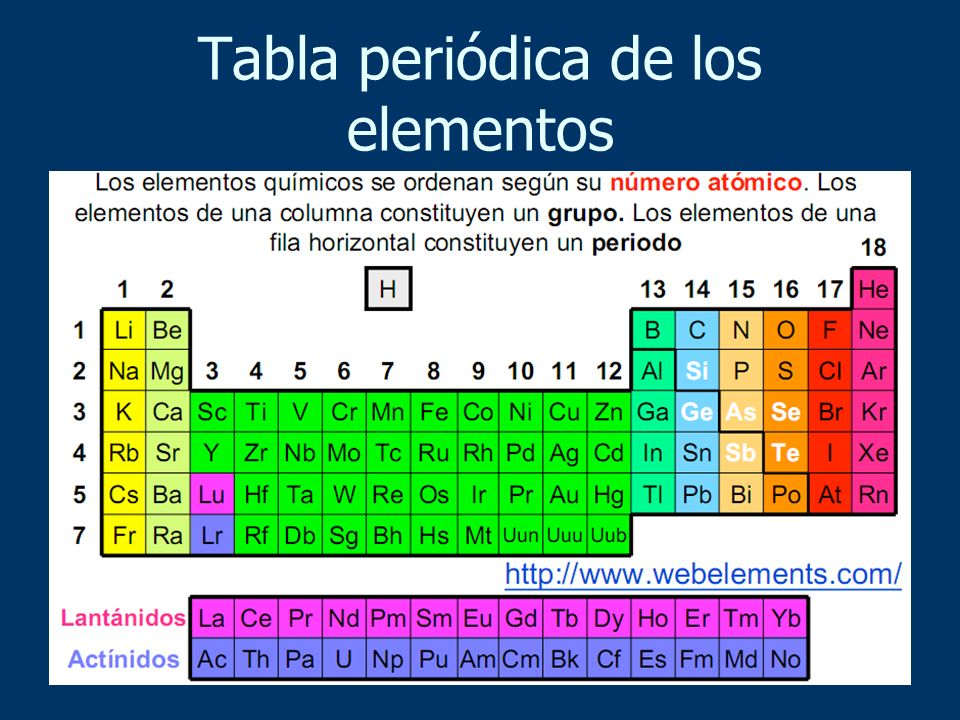 Tabla periodica de elementos naturales y artificiales choice image tabla periodica kl gallery periodic table and sample with full tabla periodica de elementos naturales images urtaz Image collections