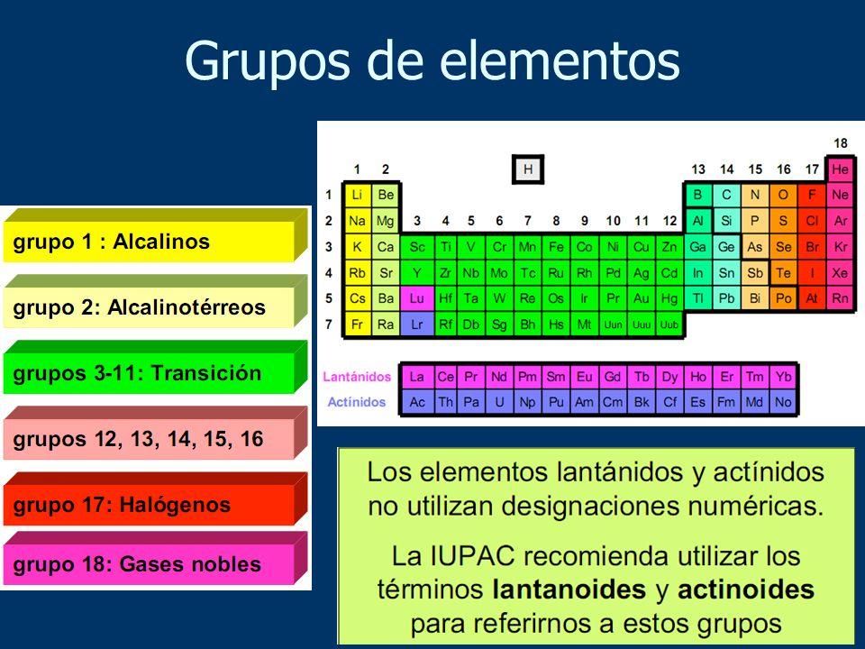 Grupos de elementos