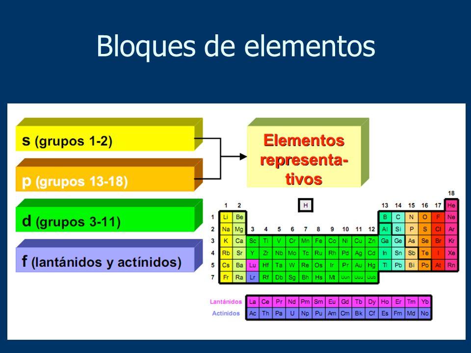 Bloques de elementos