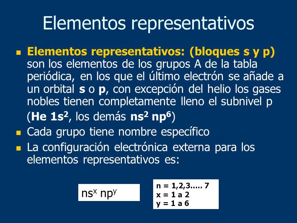 Elementos representativos