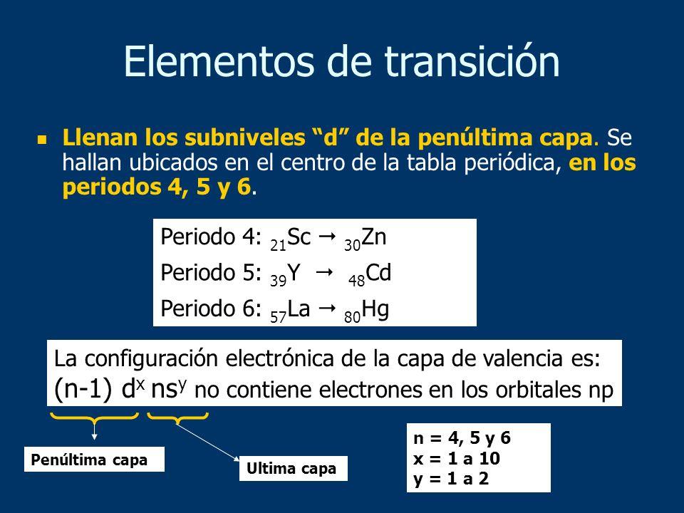 Elementos de transición