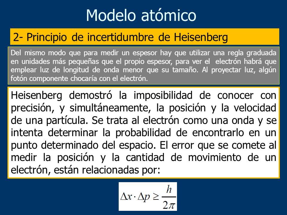 Modelo atómico 2- Principio de incertidumbre de Heisenberg