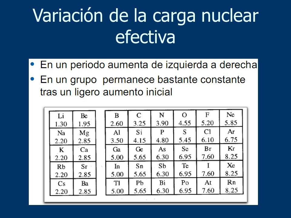 Variación de la carga nuclear efectiva