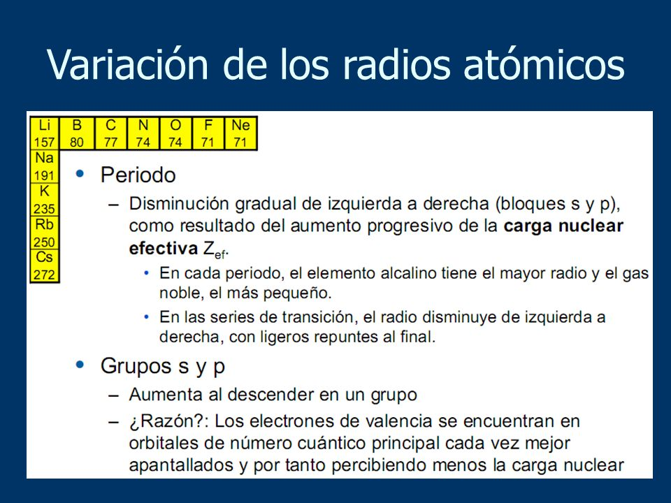 Variación de los radios atómicos
