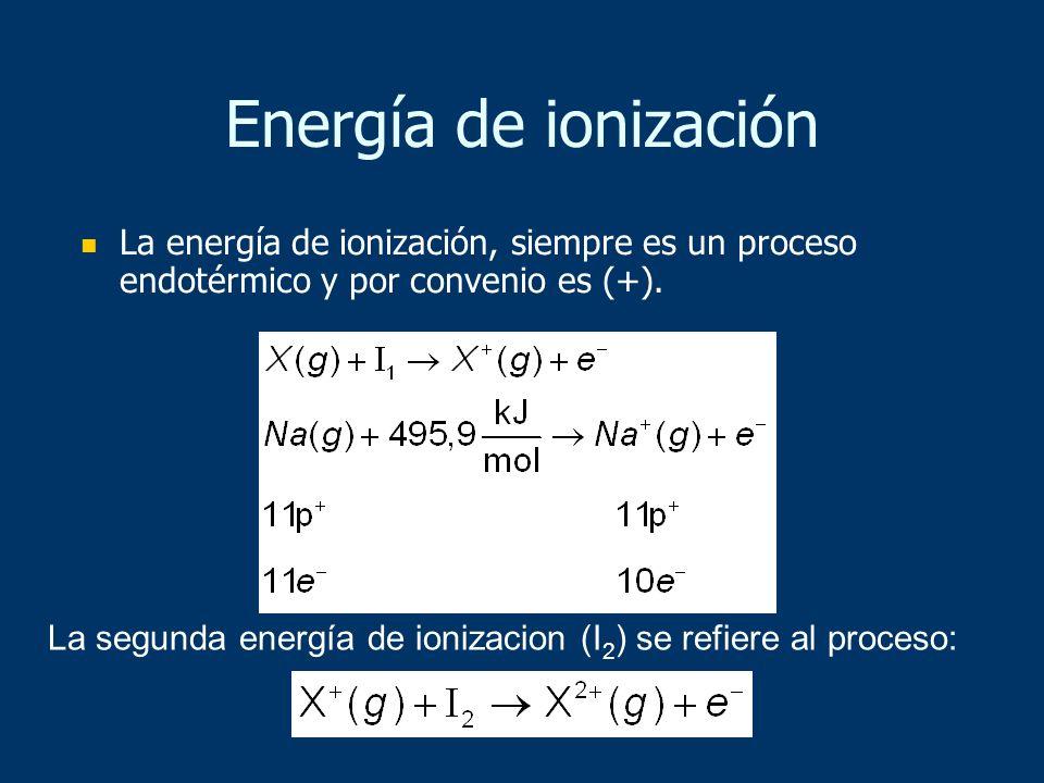Energía de ionización La energía de ionización, siempre es un proceso endotérmico y por convenio es (+).