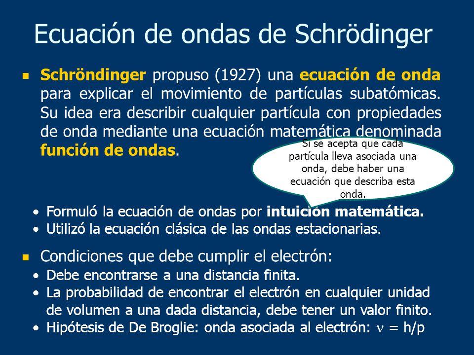 Ecuación de ondas de Schrödinger