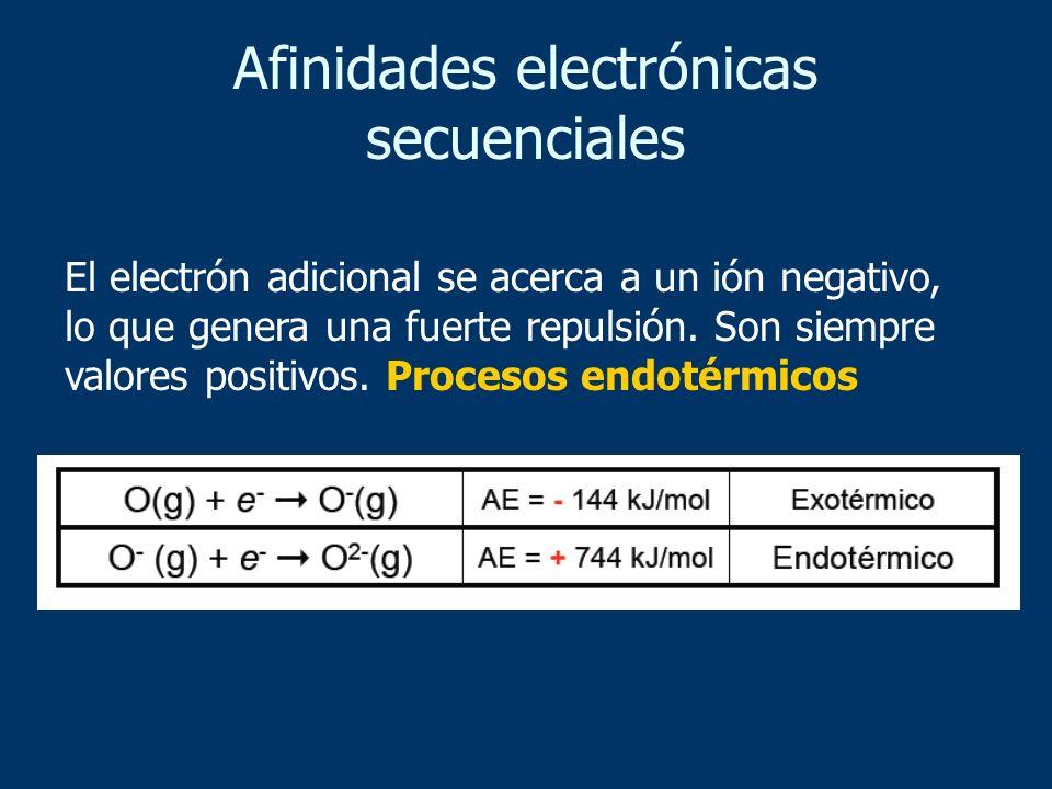 Afinidades electrónicas secuenciales