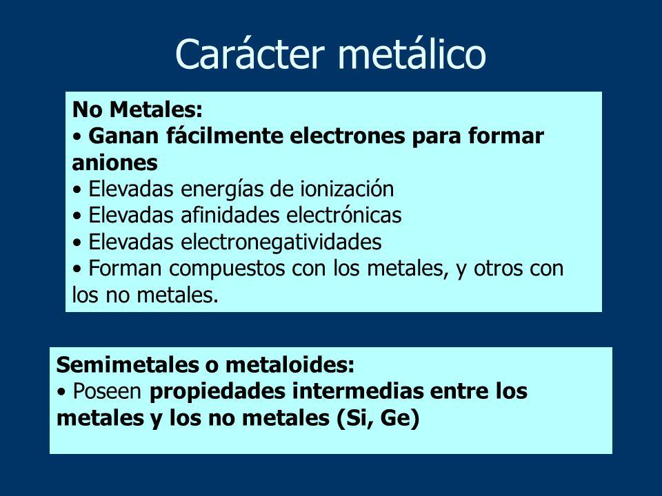 Carácter metálico No Metales: