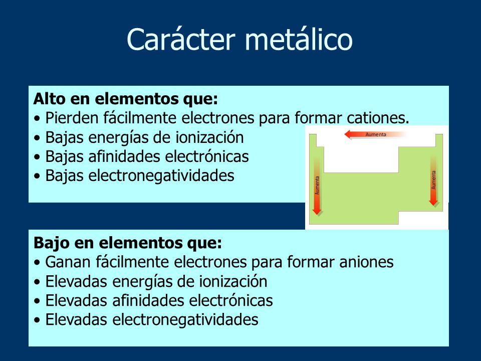 Carácter metálico Alto en elementos que:
