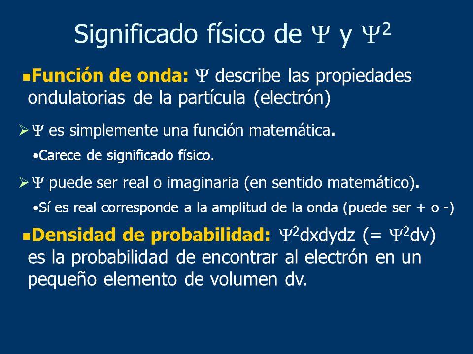 Significado físico de  y 2