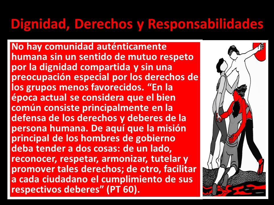 Dignidad, Derechos y Responsabilidades