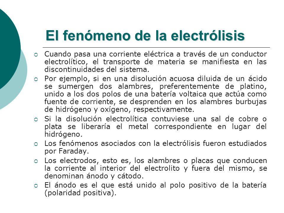 El fenómeno de la electrólisis