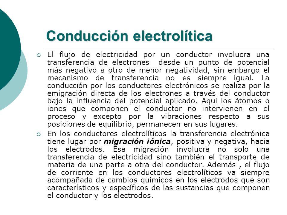 Conducción electrolítica