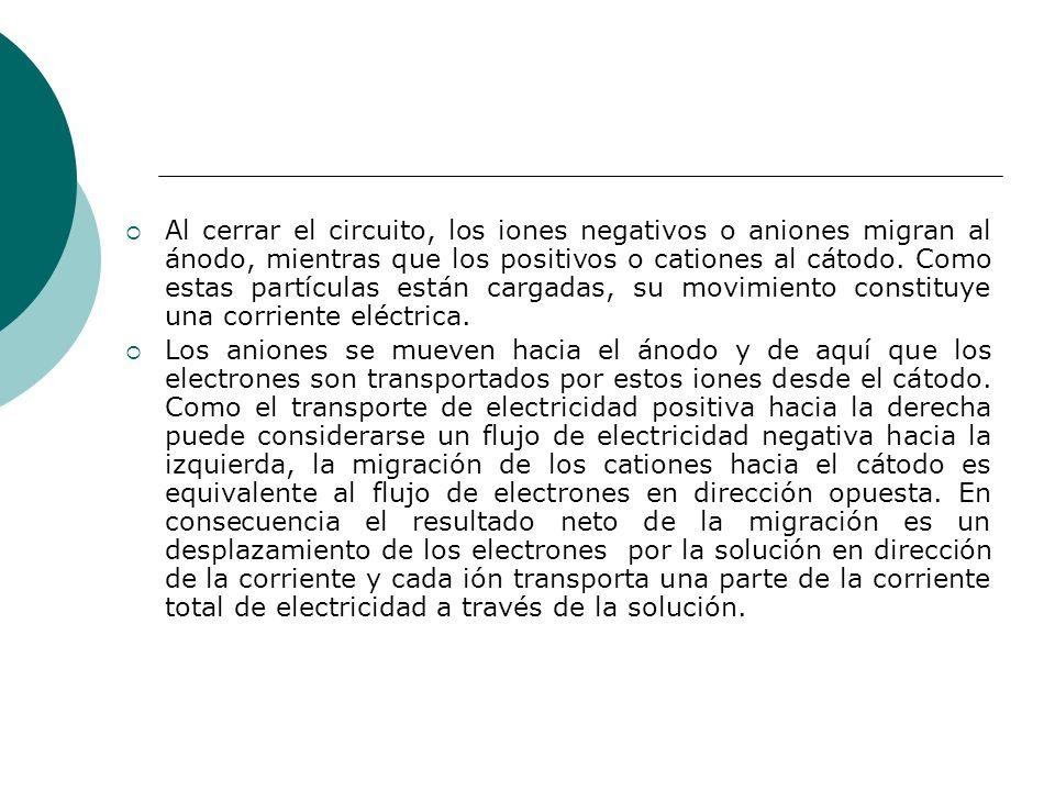 Al cerrar el circuito, los iones negativos o aniones migran al ánodo, mientras que los positivos o cationes al cátodo. Como estas partículas están cargadas, su movimiento constituye una corriente eléctrica.