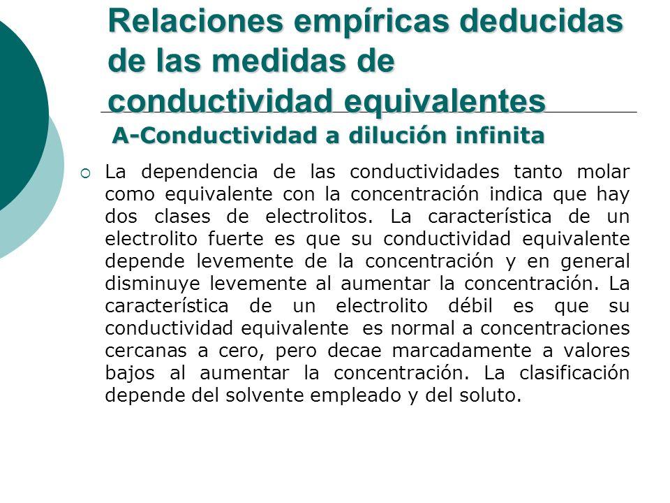 Relaciones empíricas deducidas de las medidas de conductividad equivalentes