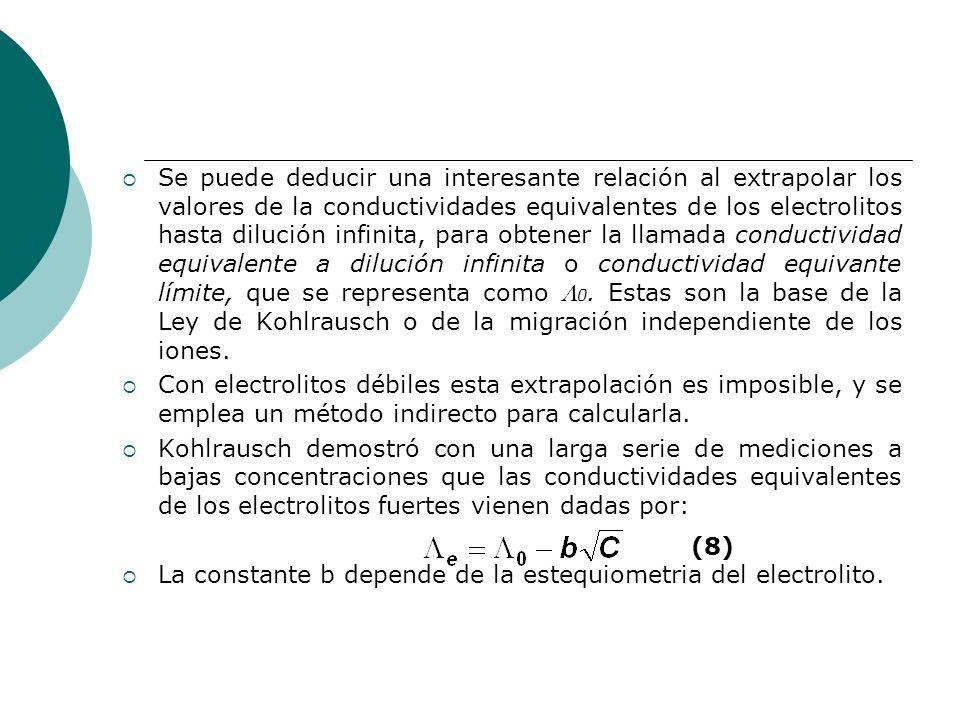 Se puede deducir una interesante relación al extrapolar los valores de la conductividades equivalentes de los electrolitos hasta dilución infinita, para obtener la llamada conductividad equivalente a dilución infinita o conductividad equivante límite, que se representa como 0. Estas son la base de la Ley de Kohlrausch o de la migración independiente de los iones.
