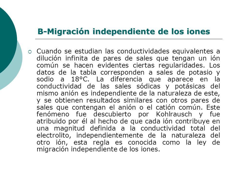 B-Migración independiente de los iones
