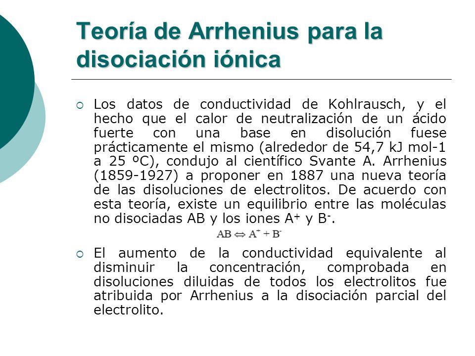 Teoría de Arrhenius para la disociación iónica