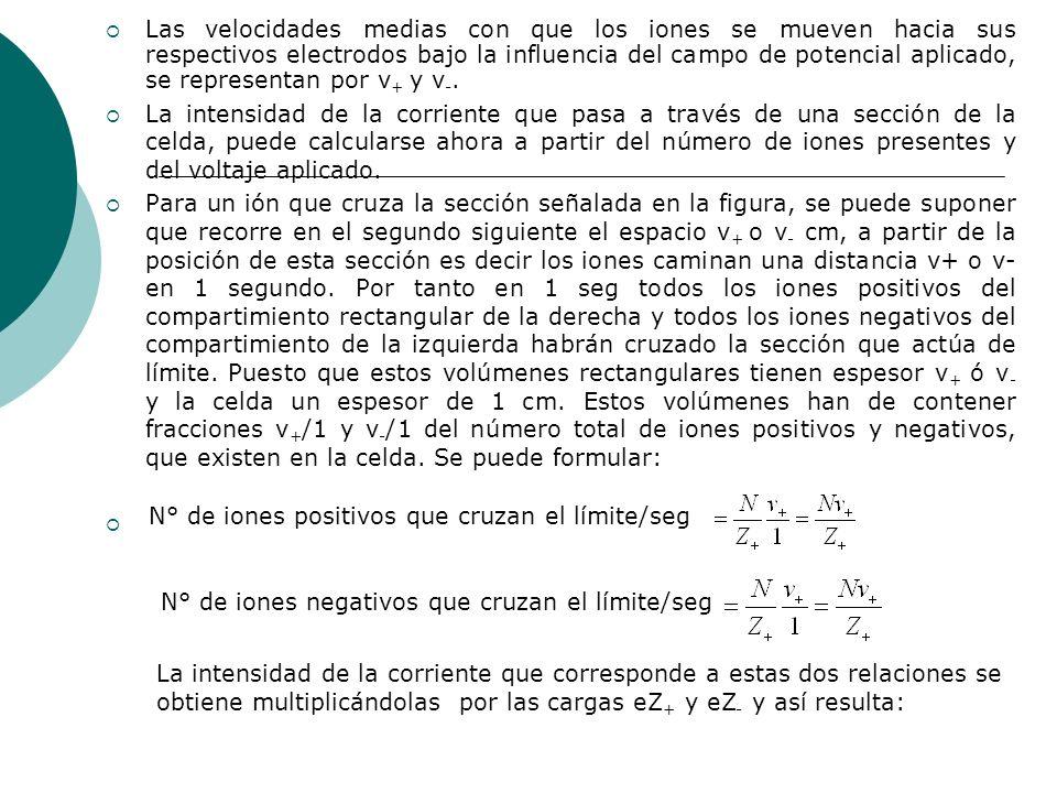 Las velocidades medias con que los iones se mueven hacia sus respectivos electrodos bajo la influencia del campo de potencial aplicado, se representan por v+ y v-.