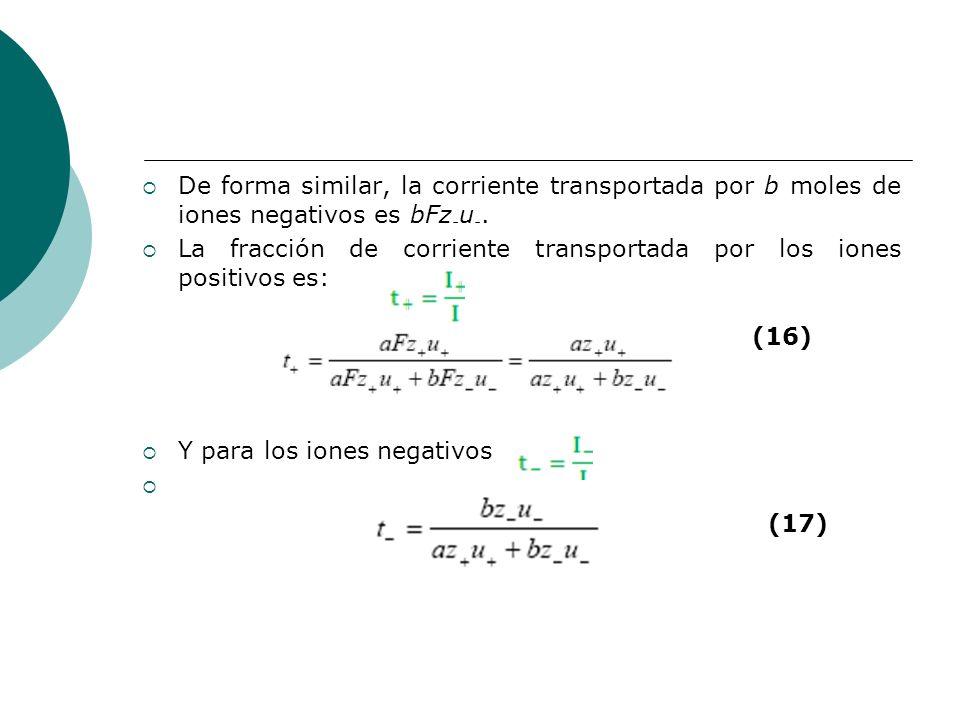De forma similar, la corriente transportada por b moles de iones negativos es bFz-u-.