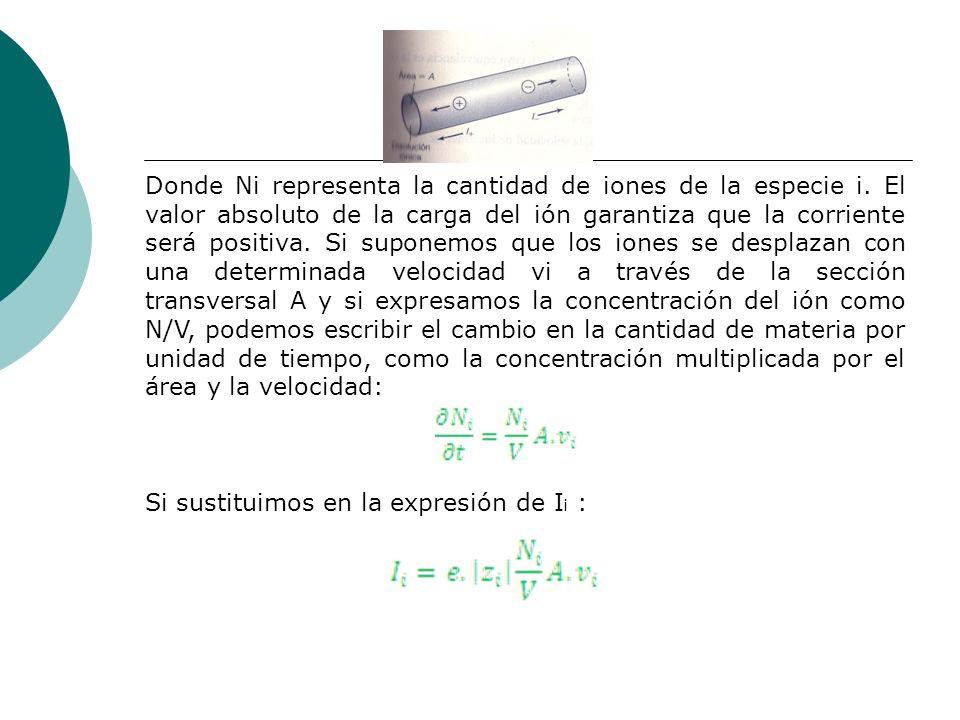Donde Ni representa la cantidad de iones de la especie i