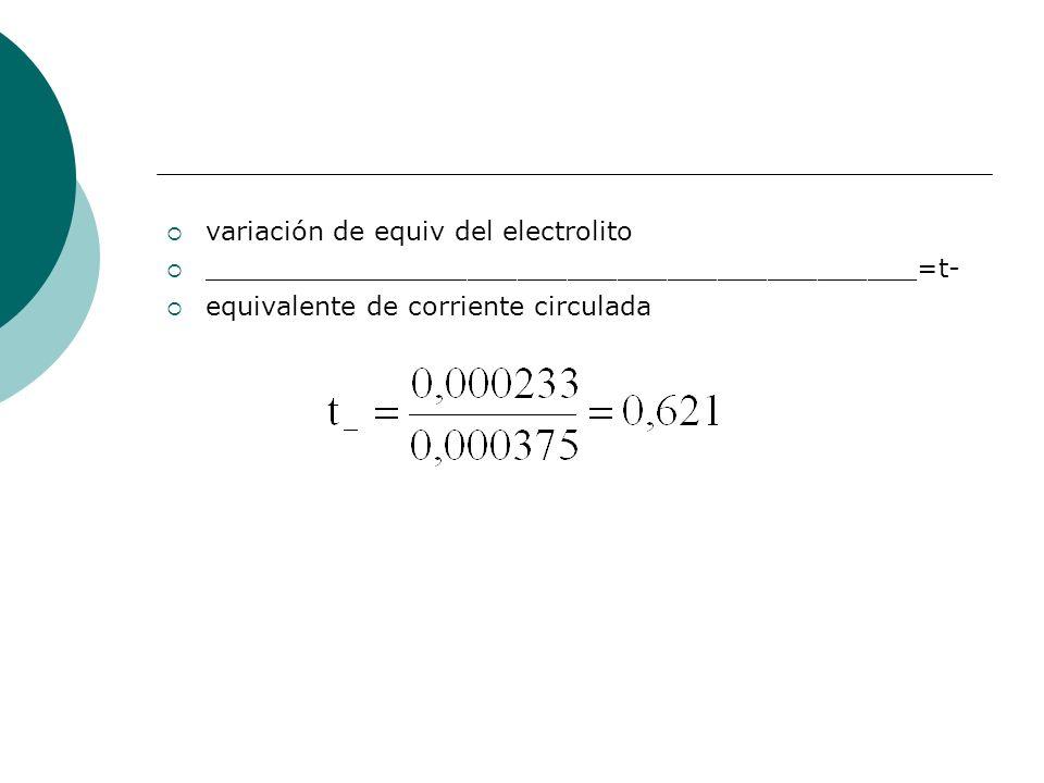 variación de equiv del electrolito