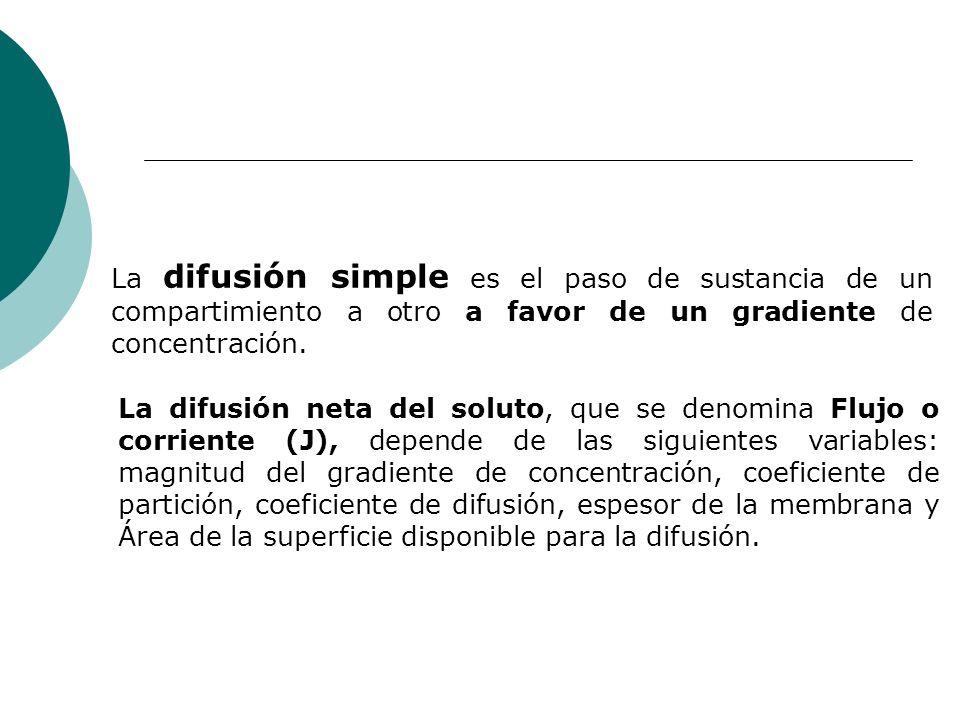 La difusión simple es el paso de sustancia de un compartimiento a otro a favor de un gradiente de concentración.