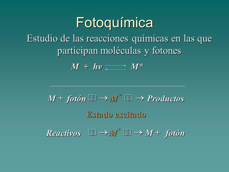 Fotoquímica Estudio de las reacciones químicas en las que participan moléculas y fotones. M + hv M*