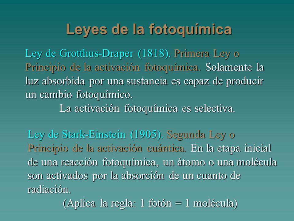 Leyes de la fotoquímica