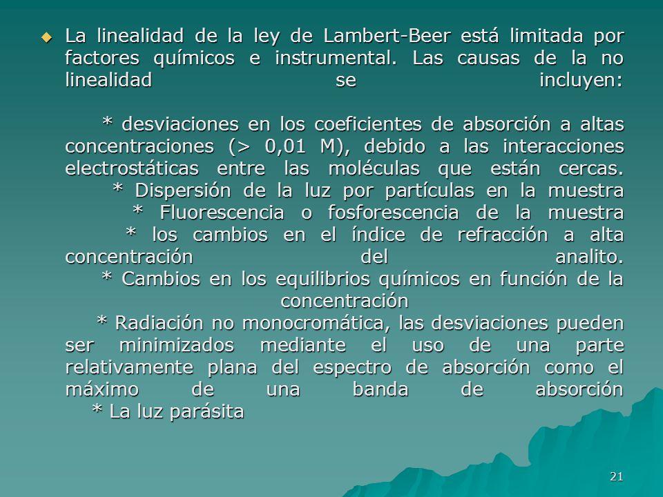 La linealidad de la ley de Lambert-Beer está limitada por factores químicos e instrumental.