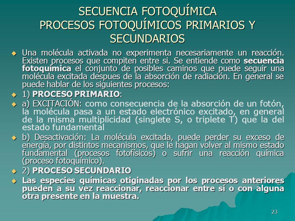 SECUENCIA FOTOQUÍMICA PROCESOS FOTOQUÍMICOS PRIMARIOS Y SECUNDARIOS