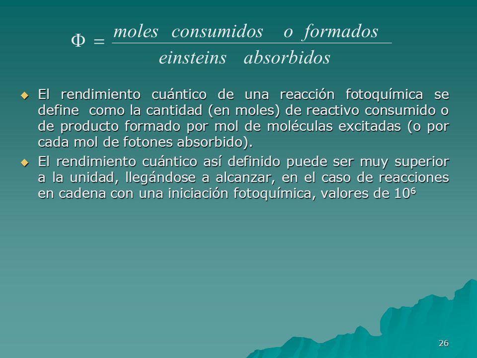 moles consumidos o formados F = einsteins absorbidos