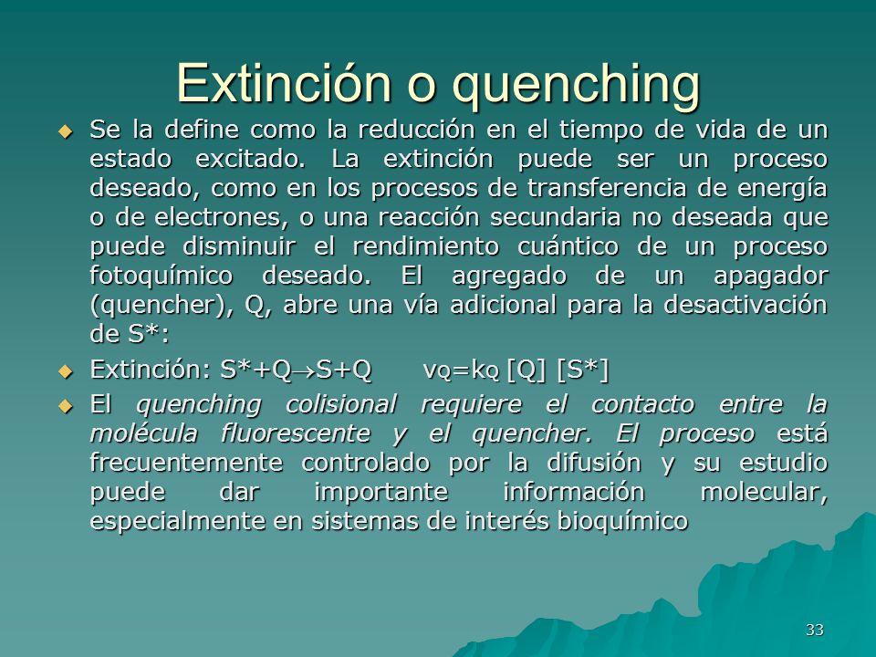 Extinción o quenching