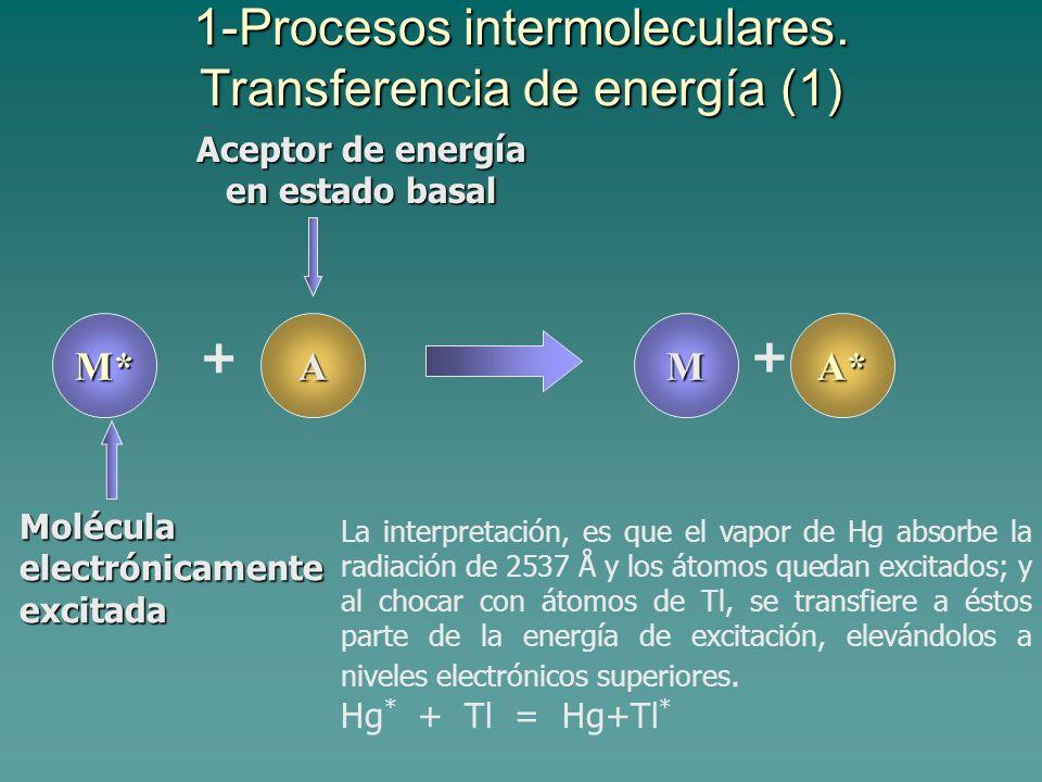 1-Procesos intermoleculares. Transferencia de energía (1)