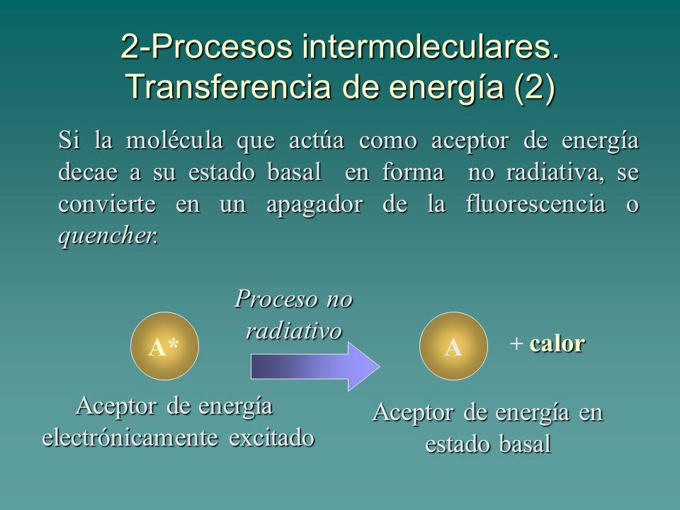 2-Procesos intermoleculares. Transferencia de energía (2)