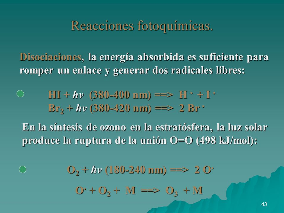 Reacciones fotoquímicas.