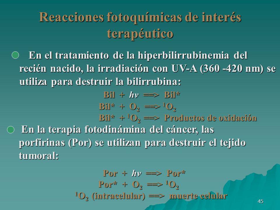 Reacciones fotoquímicas de interés terapéutico
