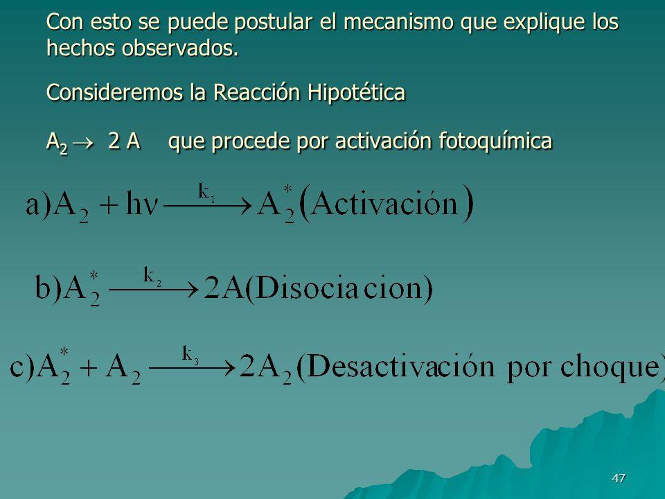 Con esto se puede postular el mecanismo que explique los hechos observados.