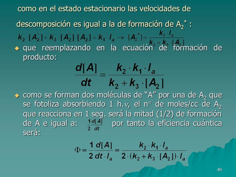 como en el estado estacionario las velocidades de descomposición es igual a la de formación de A2* :