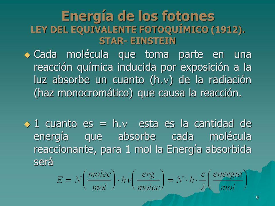 Energía de los fotones LEY DEL EQUIVALENTE FOTOQUÍMICO (1912)
