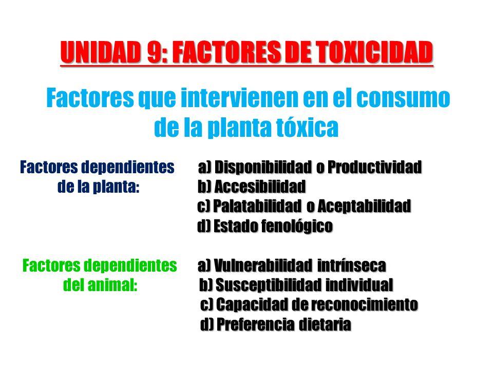 UNIDAD 9: FACTORES DE TOXICIDAD