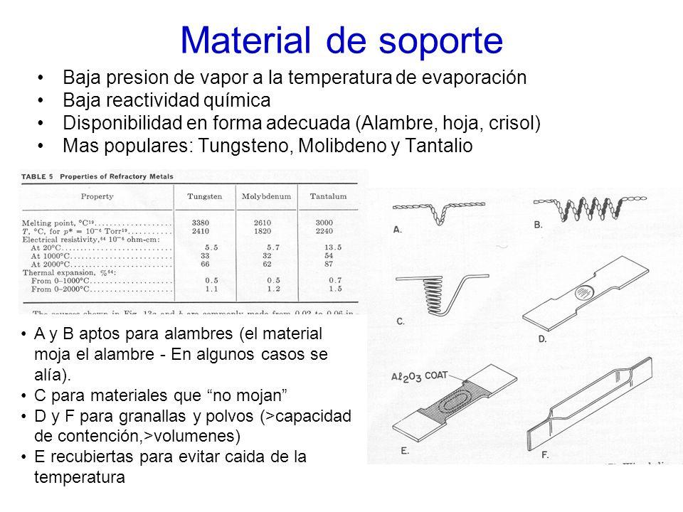 Material de soporte Baja presion de vapor a la temperatura de evaporación. Baja reactividad química.