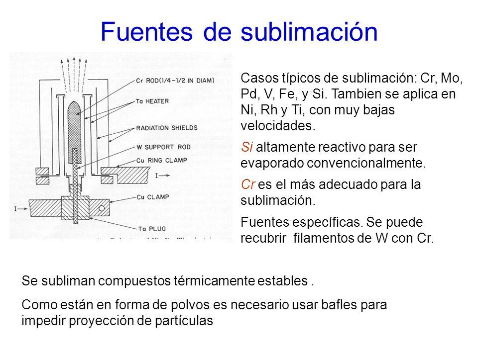 Fuentes de sublimación