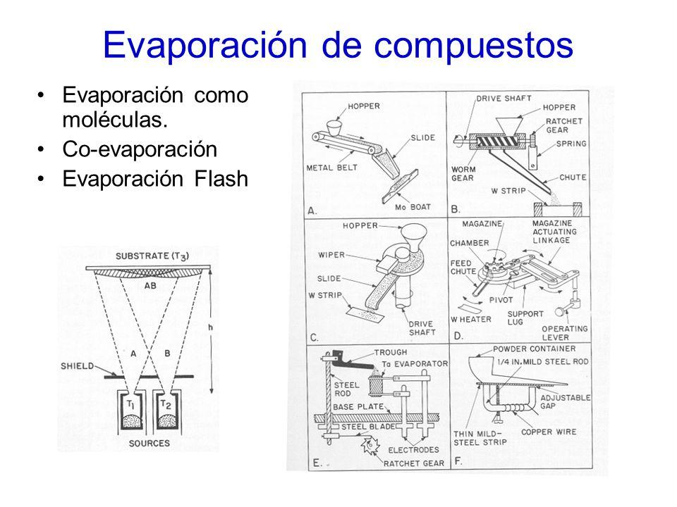 Evaporación de compuestos