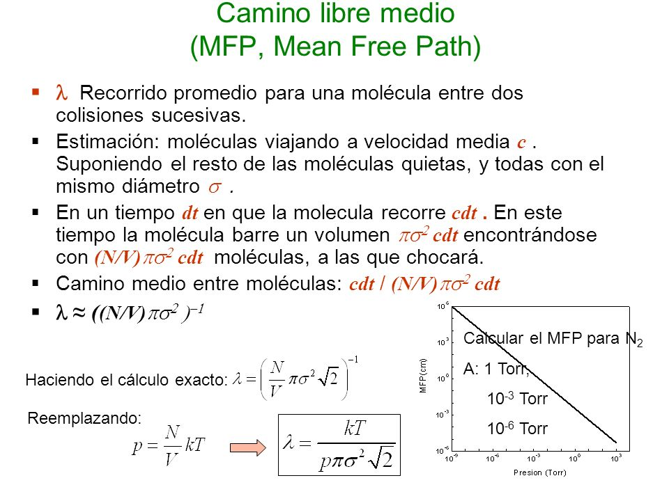 Camino libre medio (MFP, Mean Free Path)