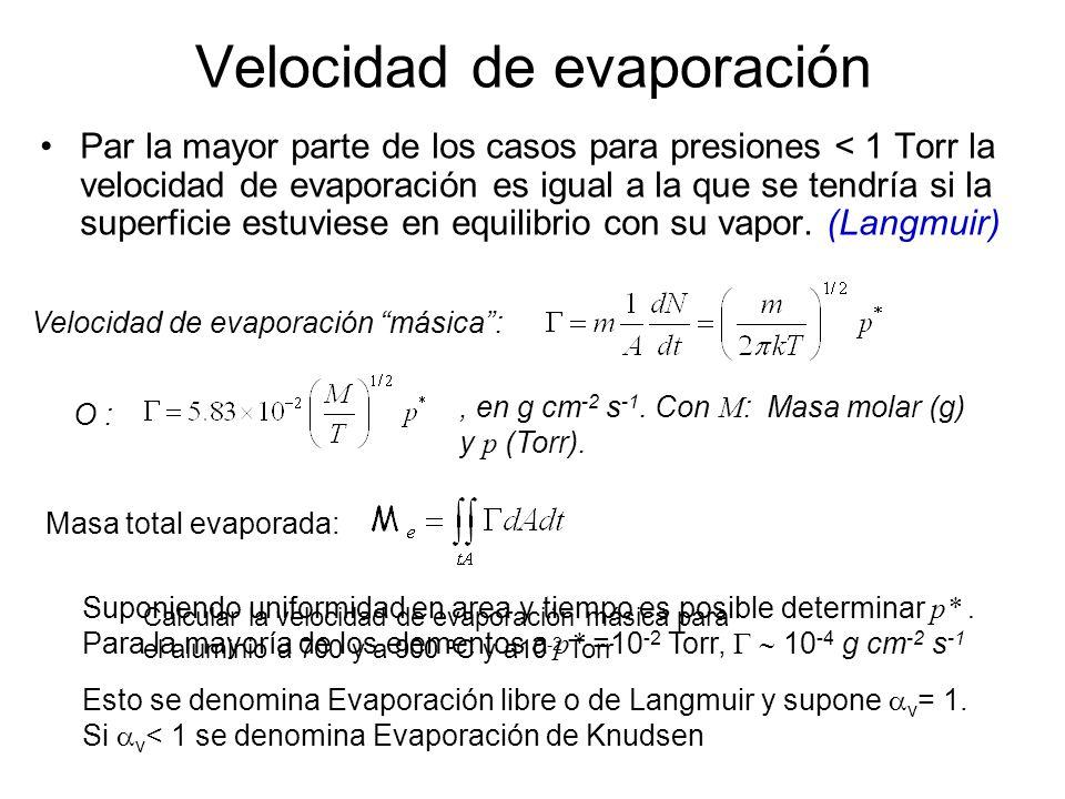 Velocidad de evaporación